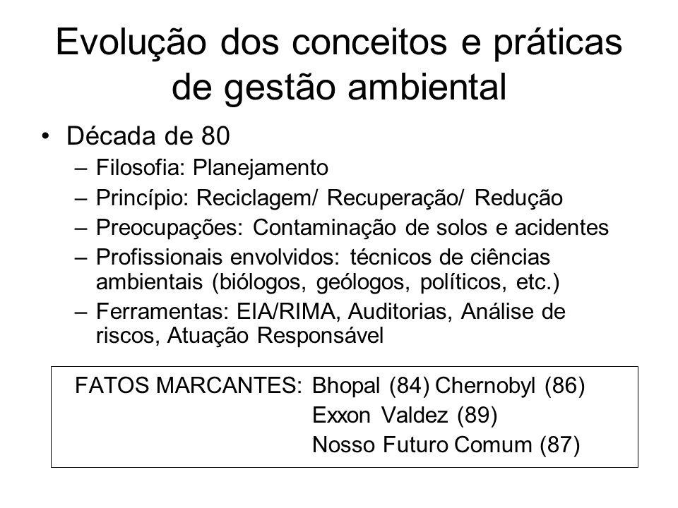 Evolução dos conceitos e práticas de gestão ambiental Década de 80 –Filosofia: Planejamento –Princípio: Reciclagem/ Recuperação/ Redução –Preocupações