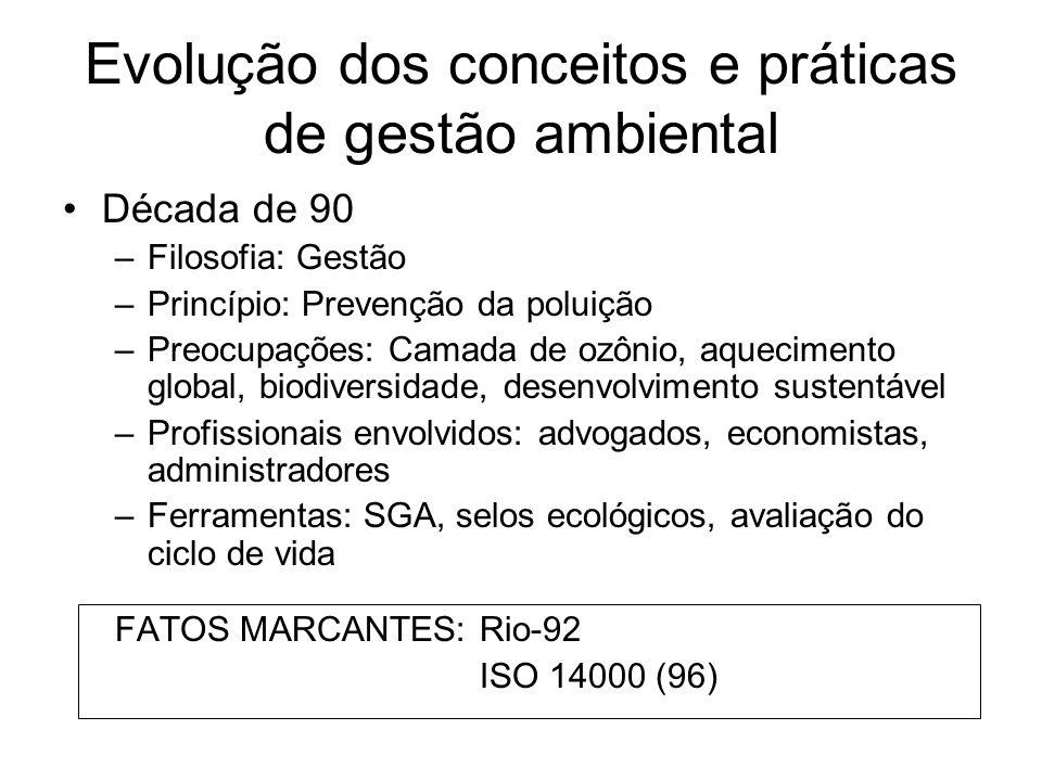 Evolução dos conceitos e práticas de gestão ambiental Década de 90 –Filosofia: Gestão –Princípio: Prevenção da poluição –Preocupações: Camada de ozôni