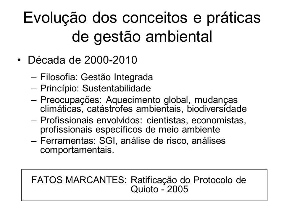 Evolução dos conceitos e práticas de gestão ambiental Década de 2000-2010 –Filosofia: Gestão Integrada –Princípio: Sustentabilidade –Preocupações: Aqu