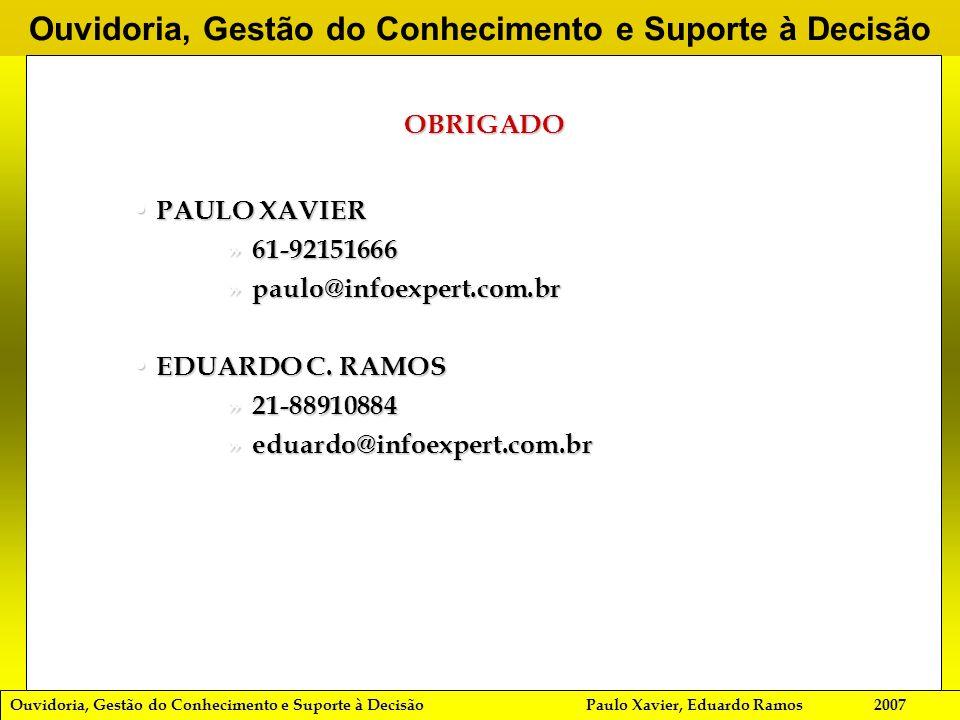 Ouvidoria, Gestão do Conhecimento e Suporte à DecisãoPaulo Xavier, Eduardo Ramos2007 Ouvidoria, Gestão do Conhecimento e Suporte à DecisãoOBRIGADO PAULO XAVIER PAULO XAVIER » 61-92151666 » paulo@infoexpert.com.br EDUARDO C.