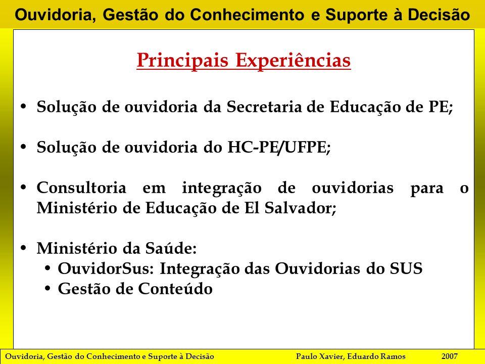 Ouvidoria, Gestão do Conhecimento e Suporte à DecisãoPaulo Xavier, Eduardo Ramos2007 Ouvidoria, Gestão do Conhecimento e Suporte à Decisão Principais Experiências Solução de ouvidoria da Secretaria de Educação de PE; Solução de ouvidoria do HC-PE/UFPE; Consultoria em integração de ouvidorias para o Ministério de Educação de El Salvador; Ministério da Saúde: OuvidorSus: Integração das Ouvidorias do SUS Gestão de Conteúdo