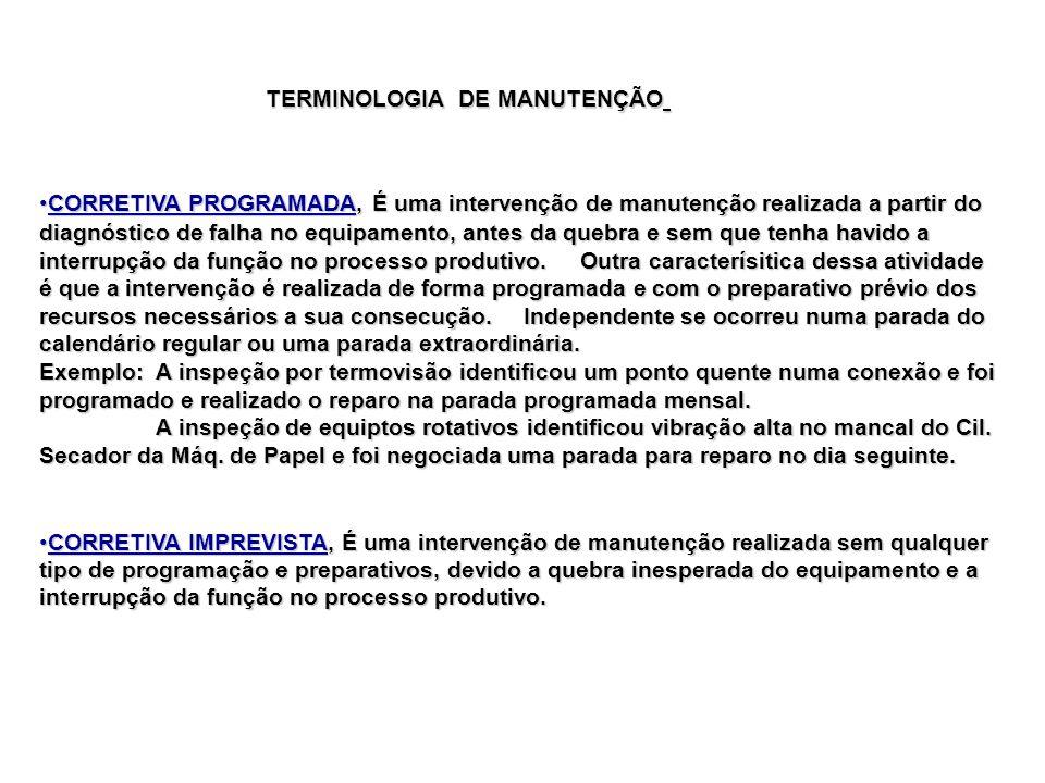 CORRETIVA PROGRAMADA, É uma intervenção de manutenção realizada a partir doCORRETIVA PROGRAMADA, É uma intervenção de manutenção realizada a partir do