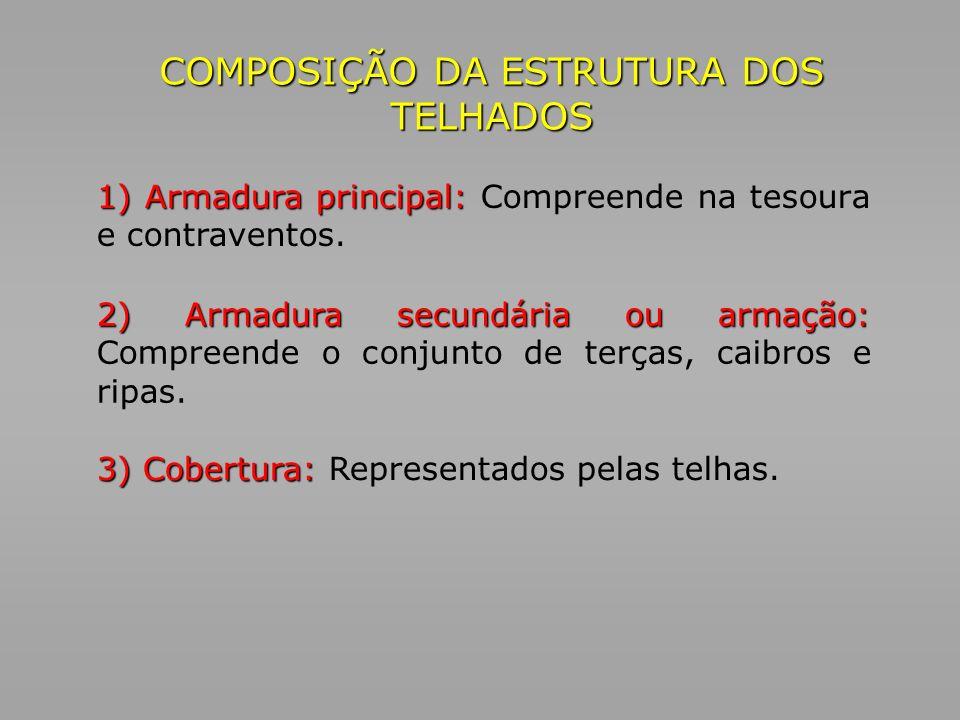 1) Armadura principal: 1) Armadura principal: Compreende na tesoura e contraventos. COMPOSIÇÃO DA ESTRUTURA DOS TELHADOS 2) Armadura secundária ou arm