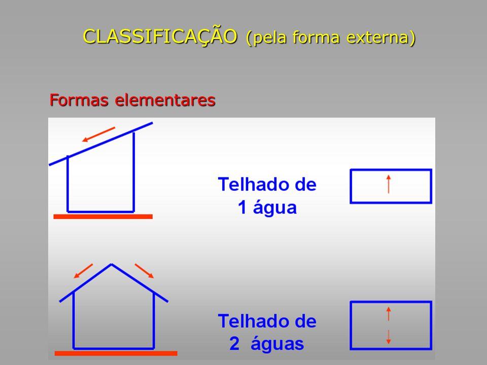 Formas elementares CLASSIFICAÇÃO (pela forma externa)