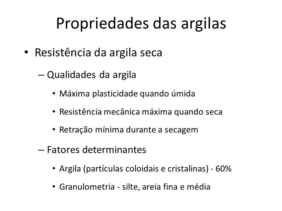 Propriedades das argilas Resistência da argila seca – Qualidades da argila Máxima plasticidade quando úmida Resistência mecânica máxima quando seca Re