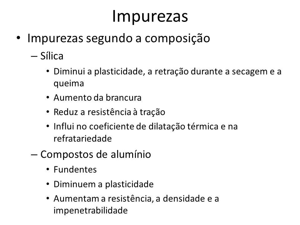 Impurezas Impurezas segundo a composição – Sílica Diminui a plasticidade, a retração durante a secagem e a queima Aumento da brancura Reduz a resistên