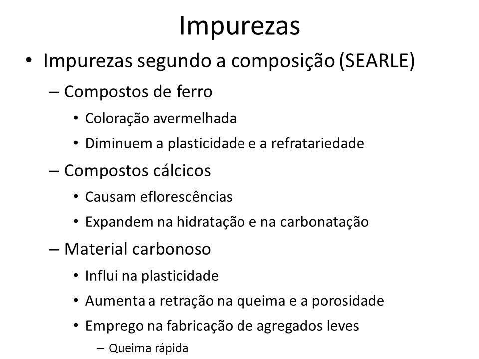 Impurezas Impurezas segundo a composição (SEARLE) – Compostos de ferro Coloração avermelhada Diminuem a plasticidade e a refratariedade – Compostos cá