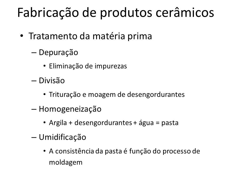 Fabricação de produtos cerâmicos Tratamento da matéria prima – Depuração Eliminação de impurezas – Divisão Trituração e moagem de desengordurantes – H