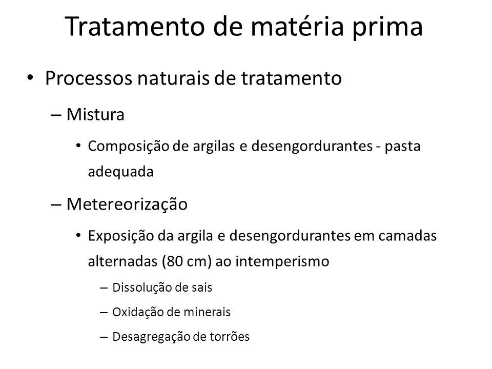 Tratamento de matéria prima Processos naturais de tratamento – Mistura Composição de argilas e desengordurantes - pasta adequada – Metereorização Expo