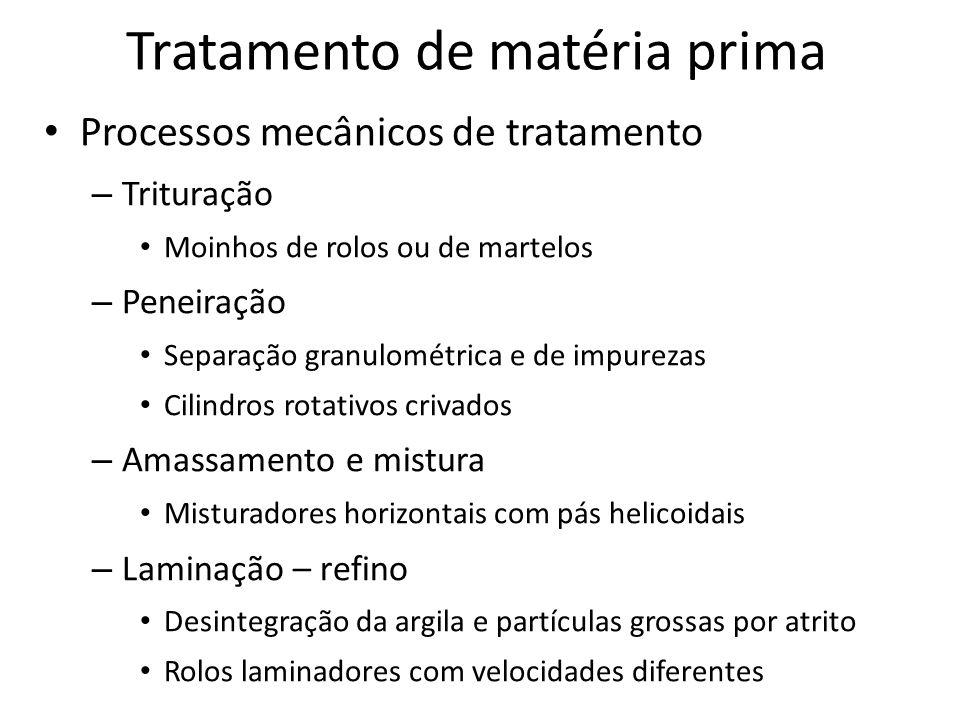 Tratamento de matéria prima Processos mecânicos de tratamento – Trituração Moinhos de rolos ou de martelos – Peneiração Separação granulométrica e de