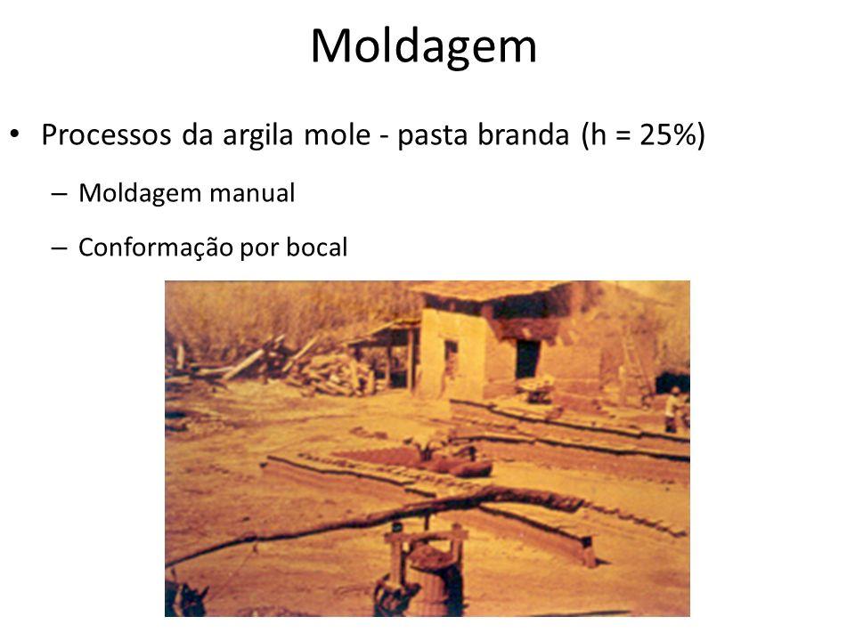 Moldagem Processos da argila mole - pasta branda (h = 25%) – Moldagem manual – Conformação por bocal