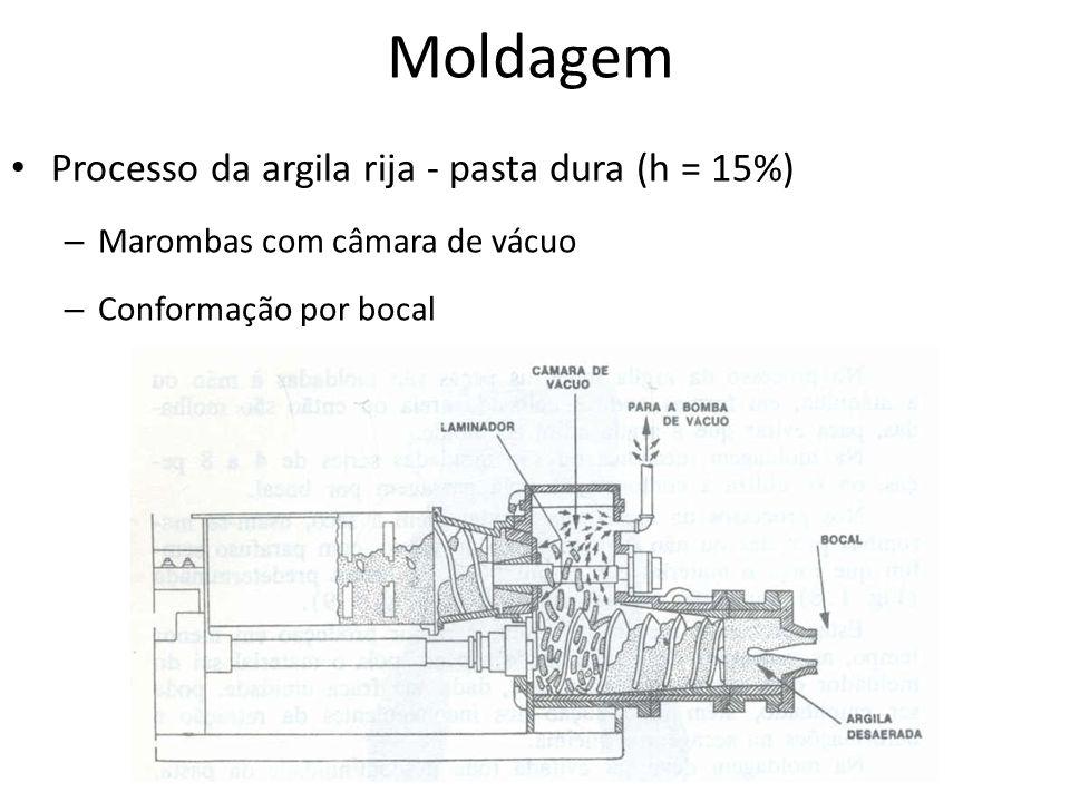 Moldagem Processo da argila rija - pasta dura (h = 15%) – Marombas com câmara de vácuo – Conformação por bocal