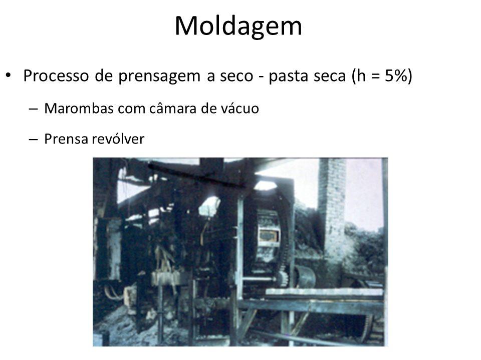 Processo de prensagem a seco - pasta seca (h = 5%) – Marombas com câmara de vácuo – Prensa revólver