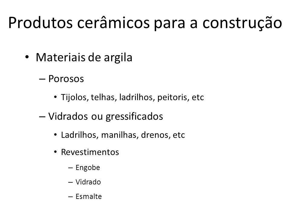 Produtos cerâmicos para a construção Materiais de argila – Porosos Tijolos, telhas, ladrilhos, peitoris, etc – Vidrados ou gressificados Ladrilhos, manilhas, drenos, etc Revestimentos – Engobe – Vidrado – Esmalte