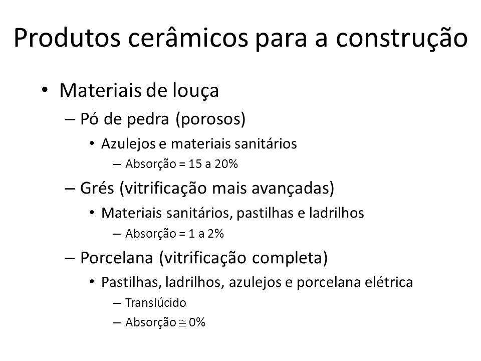 Produtos cerâmicos para a construção Materiais de louça – Pó de pedra (porosos) Azulejos e materiais sanitários – Absorção = 15 a 20% – Grés (vitrificação mais avançadas) Materiais sanitários, pastilhas e ladrilhos – Absorção = 1 a 2% – Porcelana (vitrificação completa) Pastilhas, ladrilhos, azulejos e porcelana elétrica – Translúcido – Absorção 0%