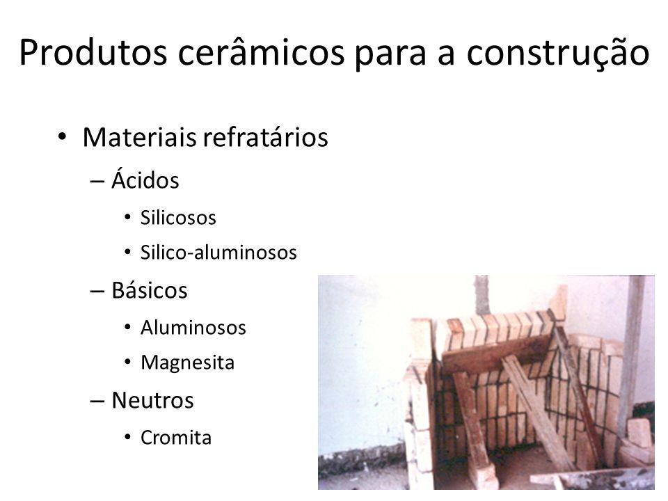 Produtos cerâmicos para a construção Materiais refratários – Ácidos Silicosos Silico-aluminosos – Básicos Aluminosos Magnesita – Neutros Cromita