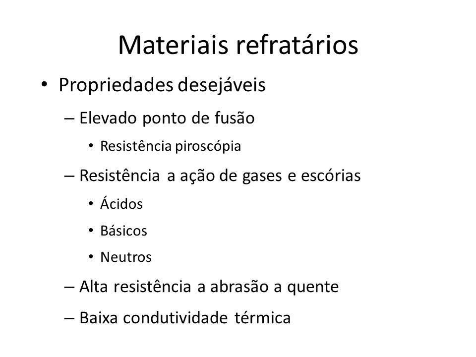 Materiais refratários Propriedades desejáveis – Elevado ponto de fusão Resistência piroscópia – Resistência a ação de gases e escórias Ácidos Básicos Neutros – Alta resistência a abrasão a quente – Baixa condutividade térmica