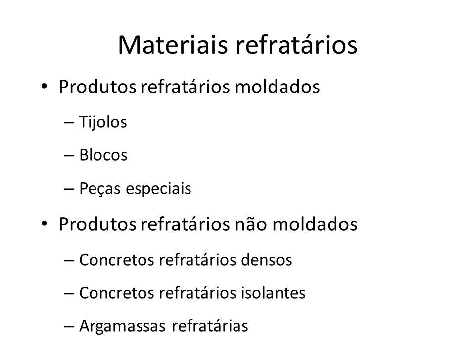 Materiais refratários Produtos refratários moldados – Tijolos – Blocos – Peças especiais Produtos refratários não moldados – Concretos refratários densos – Concretos refratários isolantes – Argamassas refratárias