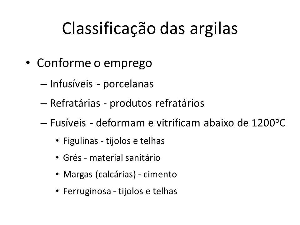 Classificação das argilas Conforme o emprego – Infusíveis - porcelanas – Refratárias - produtos refratários – Fusíveis - deformam e vitrificam abaixo