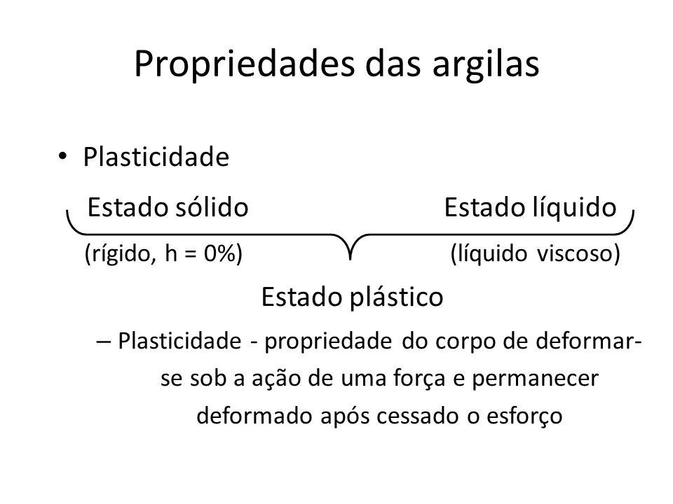 Propriedades das argilas Plasticidade Estado sólido Estado líquido (rígido, h = 0%) (líquido viscoso) Estado plástico – Plasticidade - propriedade do corpo de deformar- se sob a ação de uma força e permanecer deformado após cessado o esforço