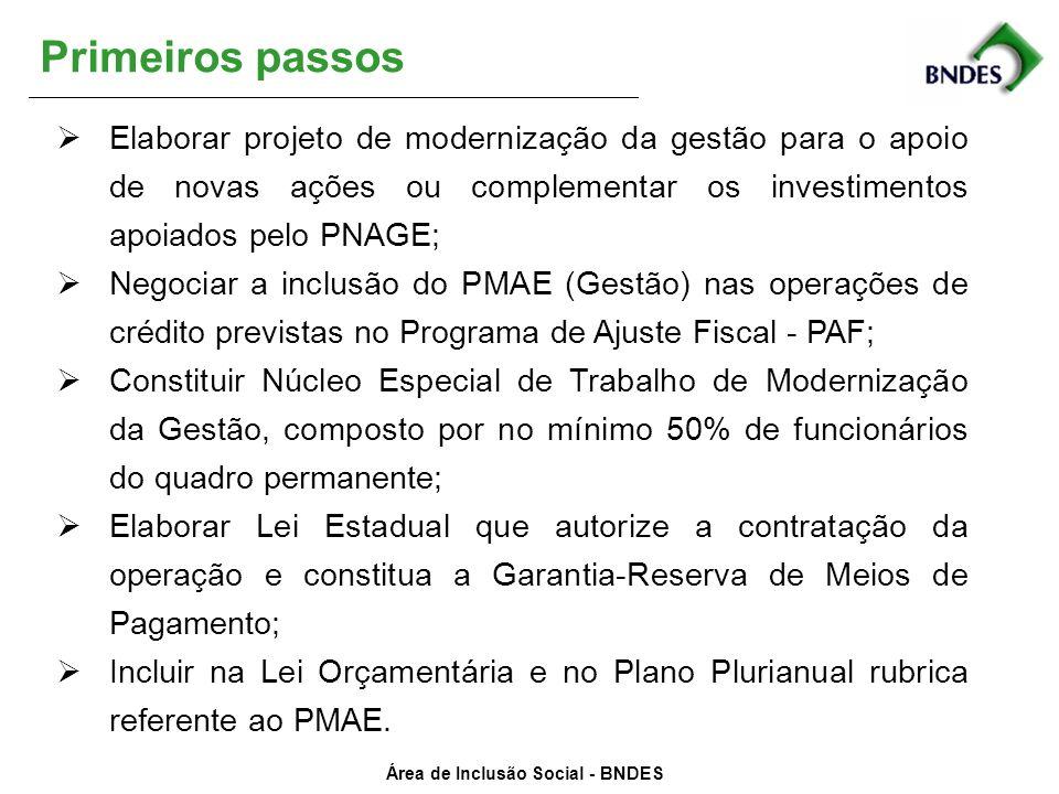 Área de Inclusão Social - BNDES Primeiros passos Elaborar projeto de modernização da gestão para o apoio de novas ações ou complementar os investiment