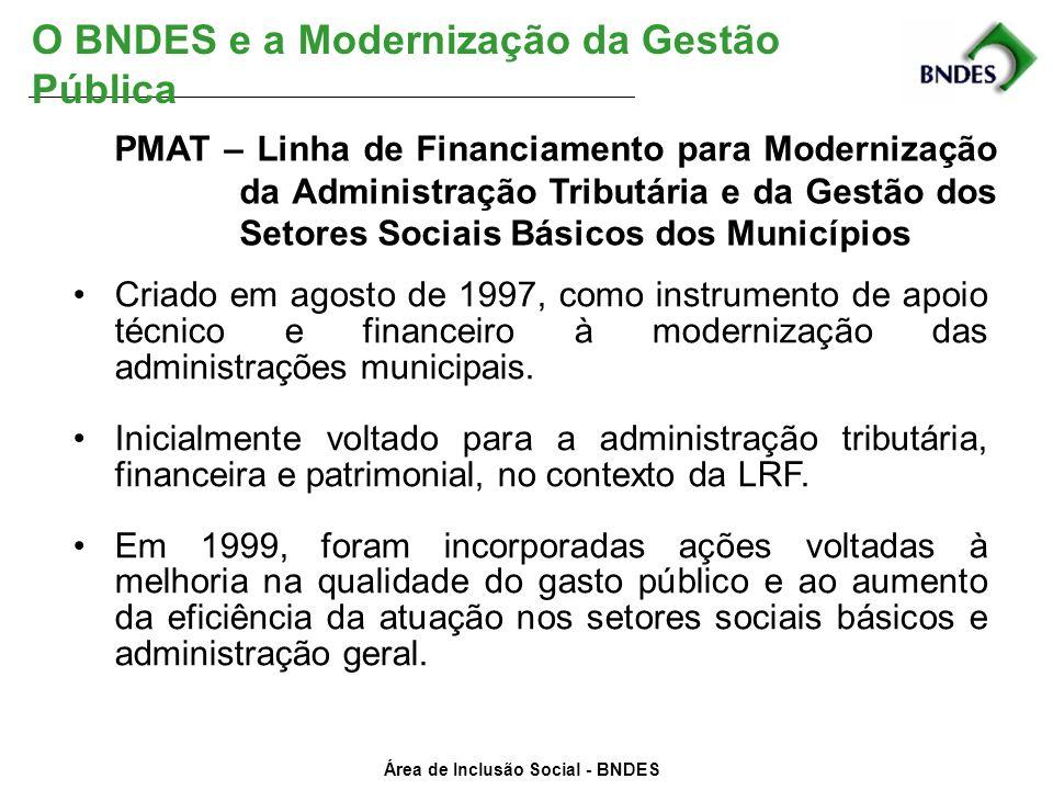 Área de Inclusão Social - BNDES O BNDES e a Modernização da Gestão Pública PMAT – Linha de Financiamento para Modernização da Administração Tributária