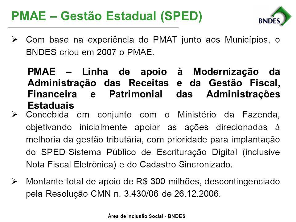 Área de Inclusão Social - BNDES PMAE – Gestão Estadual (SPED) Concebida em conjunto com o Ministério da Fazenda, objetivando inicialmente apoiar as aç