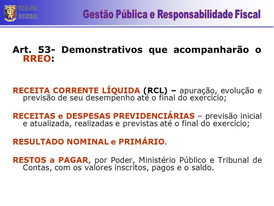 Art. 53- Demonstrativos que acompanharão o RREO: RECEITA CORRENTE LÍQUIDA (RCL) – apuração, evolução e previsão de seu desempenho até o final do exerc
