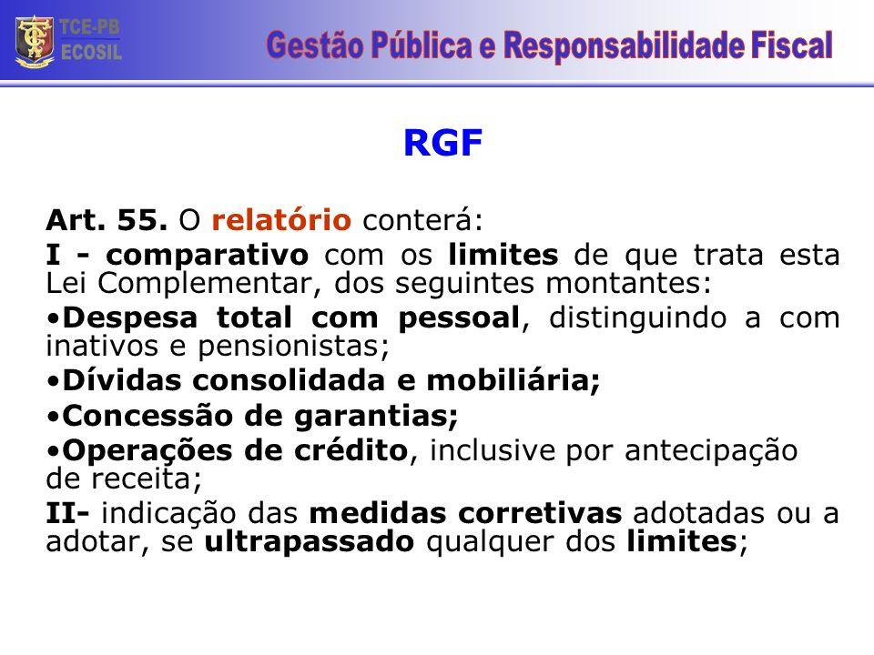 RGF Art. 55. O relatório conterá: I - comparativo com os limites de que trata esta Lei Complementar, dos seguintes montantes: Despesa total com pessoa