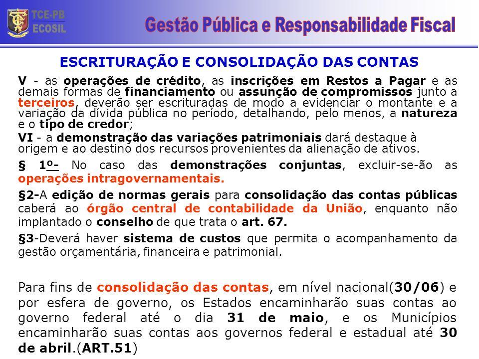 FISCALIZAÇÃO DA GESTÃO FISCAL Art.59.