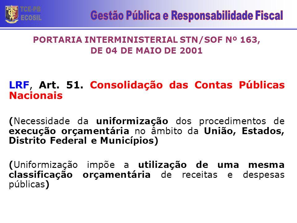 PORTARIA INTERMINISTERIAL STN/SOF Nº 163, DE 04 DE MAIO DE 2001 LRF, Art. 51. Consolidação das Contas Públicas Nacionais (Necessidade da uniformização