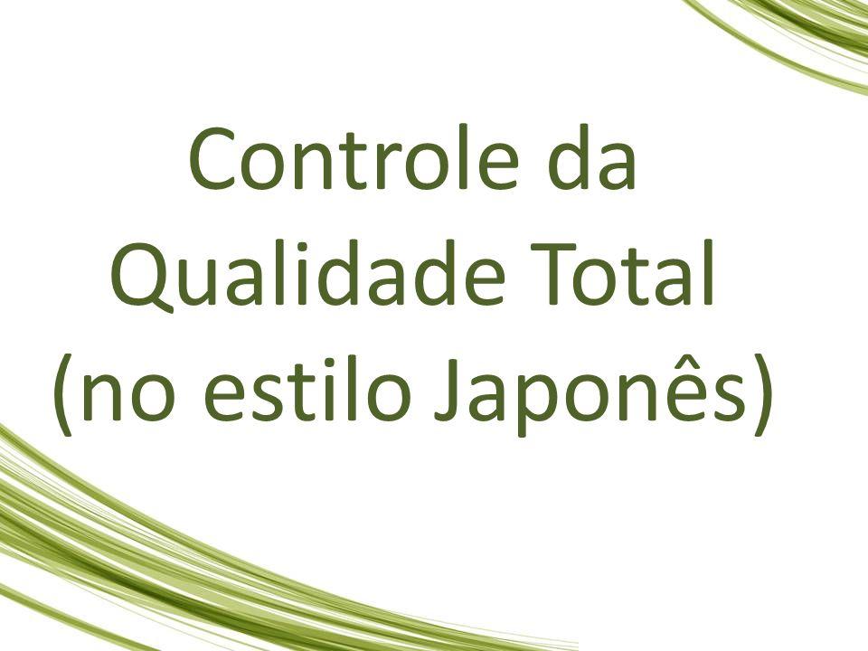 CONCEITO DE QUALIDADE - W.