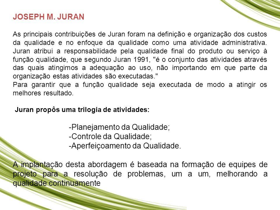 Referências TQC: Controle Total da Qualidade (no Estilo Japonês), Vicente Falconi Campos, 2003 Fundação Nacional da Qualidade – http://www.fnq.org.br Uniona Japanese of Scientists and Engineers – http://www.juse.or.jp/e/ Associação Brasileira de Controle da Qualidade – http://www.abcq.org.br Instituto de Desenvolvimento Gerencial – http://www.indg.com.br/ http://www.indg.com.br/ MIRANDA, Roberto Lira.