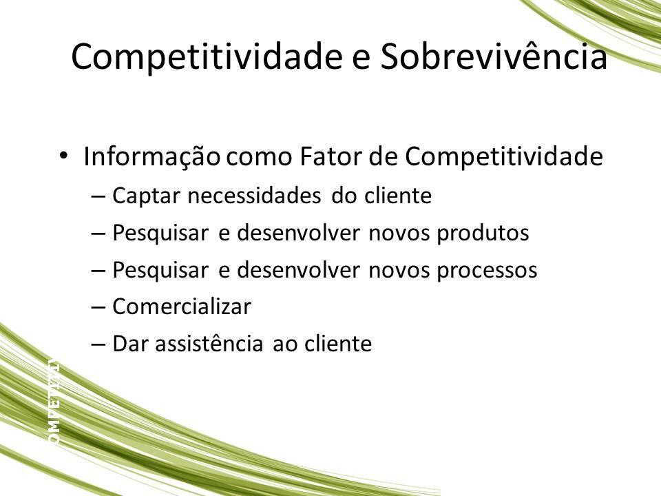 Competitividade e Sobrevivência Ser competitivo é ter a maior produtividade entre todos os seus concorrentes Sobrevivência Competitividade Produtividade Qualidade – Preferência do Cliente Projeto Perfeito Fabricação Perfeita Segurança Do Cliente Assistência Perfeita Entrega No Prazo Custo Baixo
