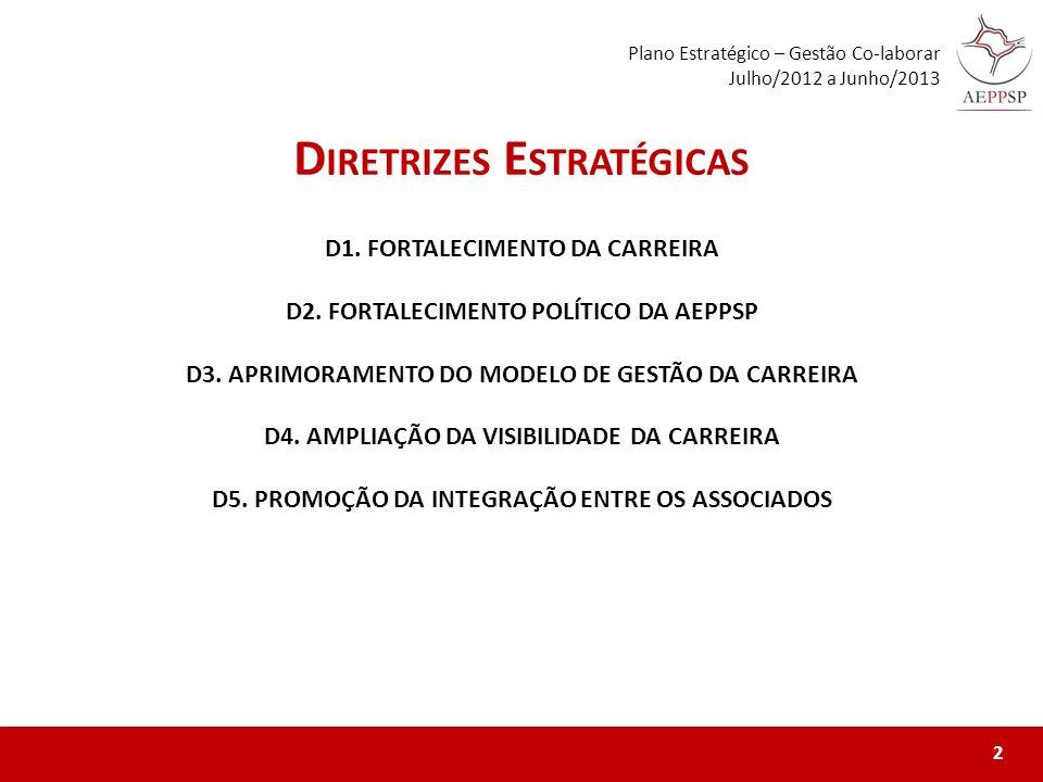 D1. FORTALECIMENTO DA CARREIRA D2. FORTALECIMENTO POLÍTICO DA AEPPSP D3. APRIMORAMENTO DO MODELO DE GESTÃO DA CARREIRA D4. AMPLIAÇÃO DA VISIBILIDADE D