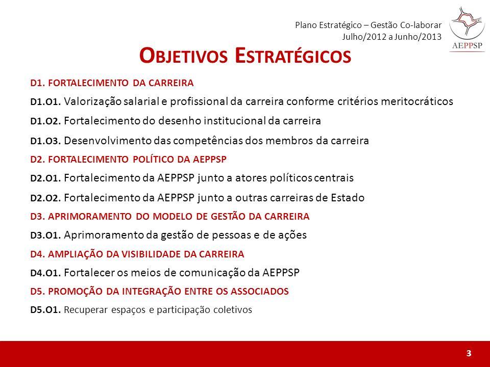 O BJETIVOS E STRATÉGICOS D1. FORTALECIMENTO DA CARREIRA D1.O1. Valorização salarial e profissional da carreira conforme critérios meritocráticos D1.O2