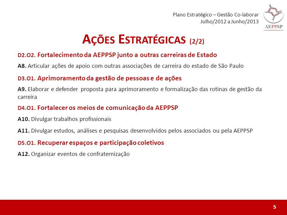 D2.O2. Fortalecimento da AEPPSP junto a outras carreiras de Estado A8. Articular ações de apoio com outras associações de carreira do estado de São Pa