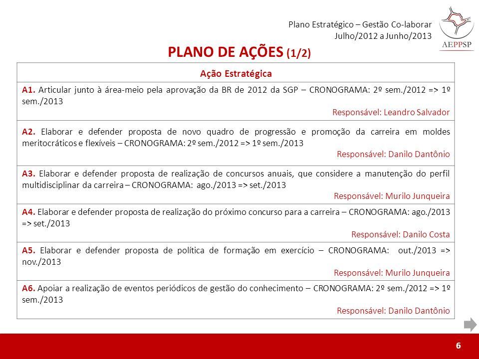 Ação Estratégica A1. Articular junto à área-meio pela aprovação da BR de 2012 da SGP – CRONOGRAMA: 2º sem./2012 => 1º sem./2013 Responsável: Leandro S