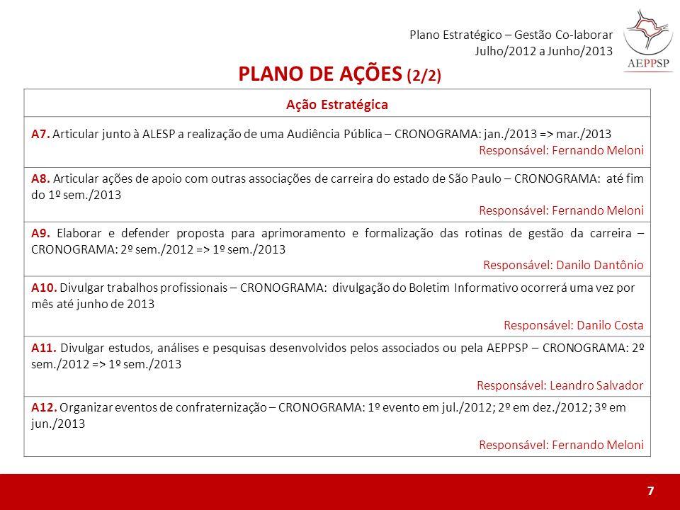 Ação Estratégica A7. Articular junto à ALESP a realização de uma Audiência Pública – CRONOGRAMA: jan./2013 => mar./2013 Responsável: Fernando Meloni A
