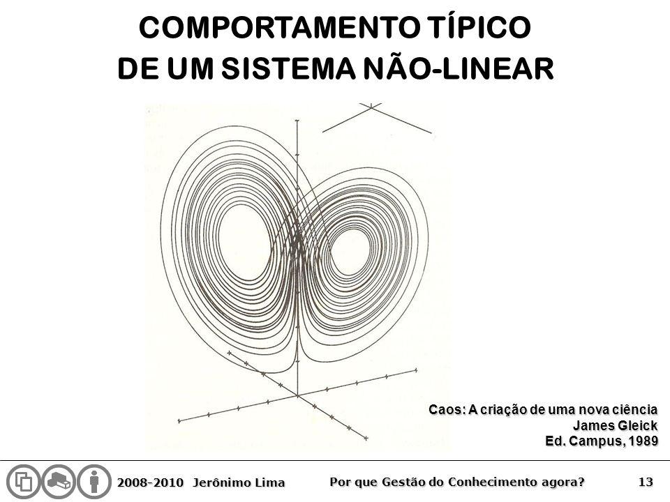 2008-2010 Jerônimo Lima 13 Por que Gestão do Conhecimento agora? COMPORTAMENTO TÍPICO DE UM SISTEMA NÃO-LINEAR Caos: A criação de uma nova ciência Jam