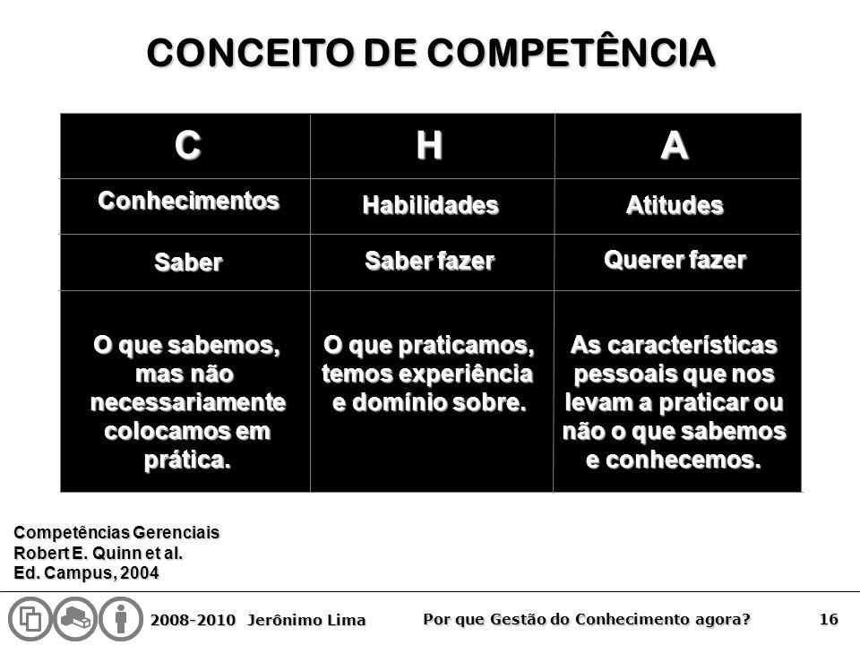 2008-2010 Jerônimo Lima 16 Por que Gestão do Conhecimento agora? CONCEITO DE COMPETÊNCIA CAH Conhecimentos Atitudes Habilidades Querer fazer Saber faz