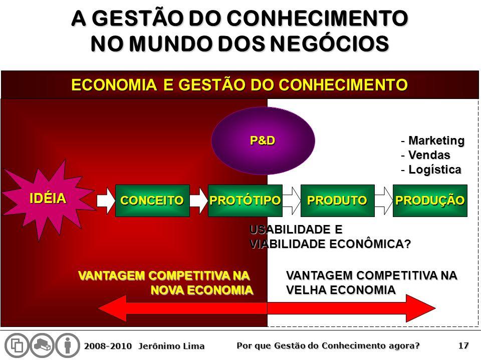 2008-2010 Jerônimo Lima 17 Por que Gestão do Conhecimento agora? IDÉIA CONCEITOPROTÓTIPOPRODUTOPRODUÇÃO P&D ECONOMIA E GESTÃO DO CONHECIMENTO USABILID