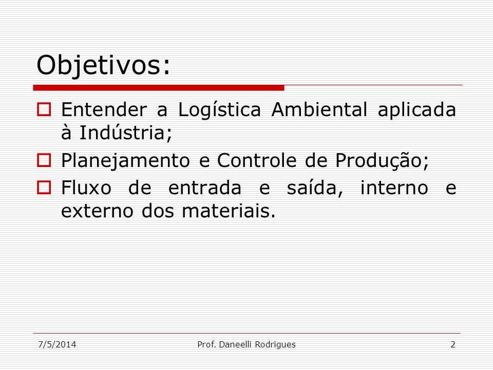 7/5/2014Prof. Daneelli Rodrigues2 Objetivos: Entender a Logística Ambiental aplicada à Indústria; Planejamento e Controle de Produção; Fluxo de entrad
