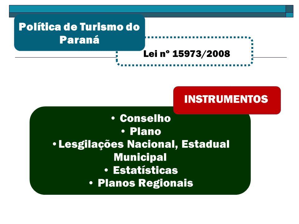 Lei nº 15973/2008 Política de Turismo do Paraná Conselho Plano Lesgilações Nacional, Estadual Municipal Estatísticas Planos Regionais INSTRUMENTOS