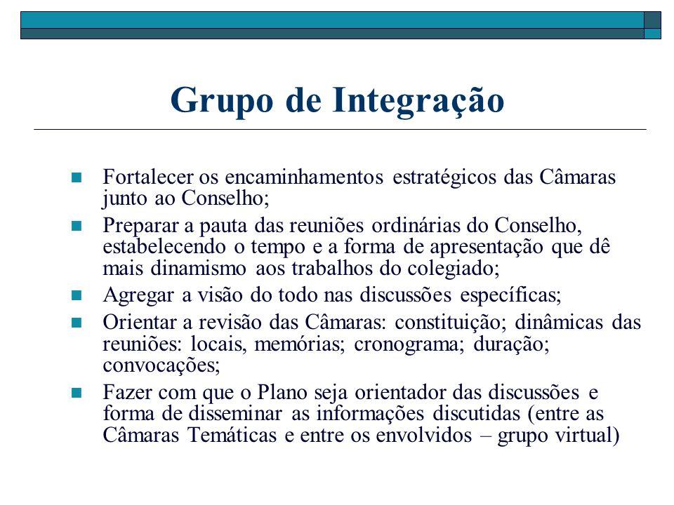 Grupo de Integração Fortalecer os encaminhamentos estratégicos das Câmaras junto ao Conselho; Preparar a pauta das reuniões ordinárias do Conselho, es