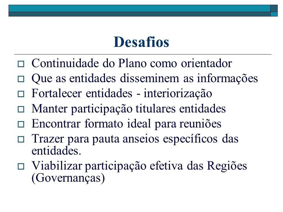 Desafios Continuidade do Plano como orientador Que as entidades disseminem as informações Fortalecer entidades - interiorização Manter participação ti
