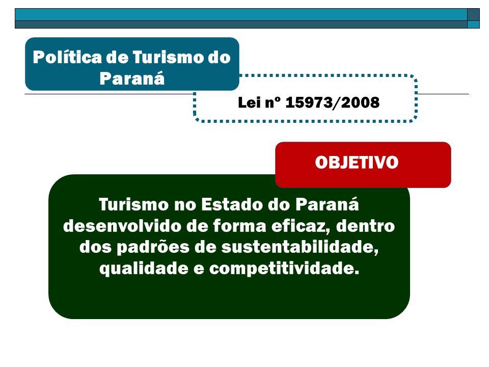 Lei nº 15973/2008 Política de Turismo do Paraná Turismo no Estado do Paraná desenvolvido de forma eficaz, dentro dos padrões de sustentabilidade, qualidade e competitividade.