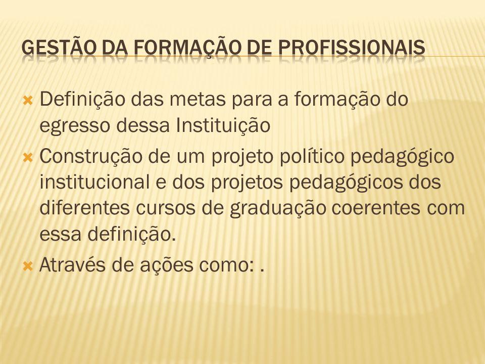 Definição das metas para a formação do egresso dessa Instituição Construção de um projeto político pedagógico institucional e dos projetos pedagógicos