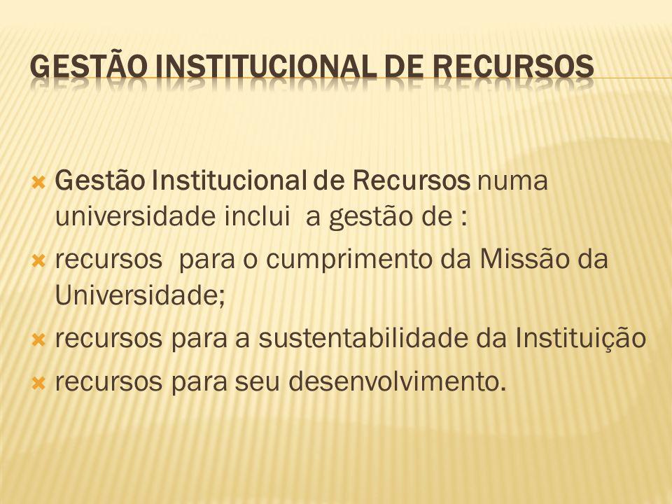 Gestão Institucional de Recursos numa universidade inclui a gestão de : recursos para o cumprimento da Missão da Universidade; recursos para a sustent