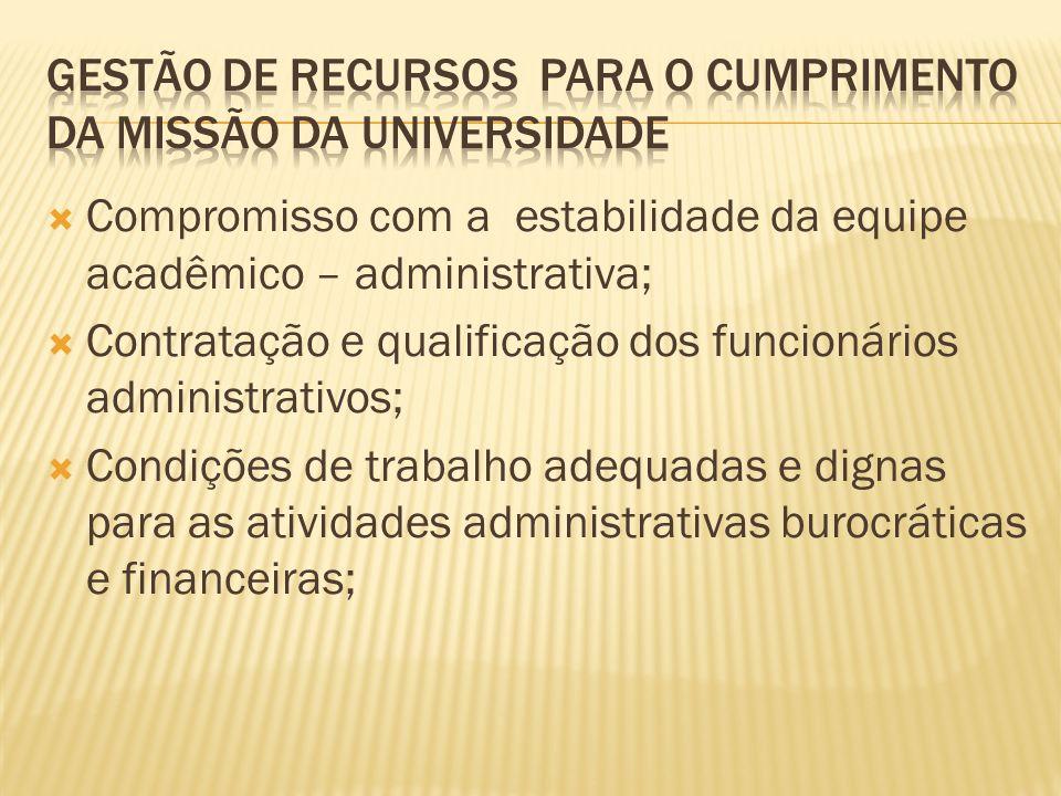 Compromisso com a estabilidade da equipe acadêmico – administrativa; Contratação e qualificação dos funcionários administrativos; Condições de trabalh